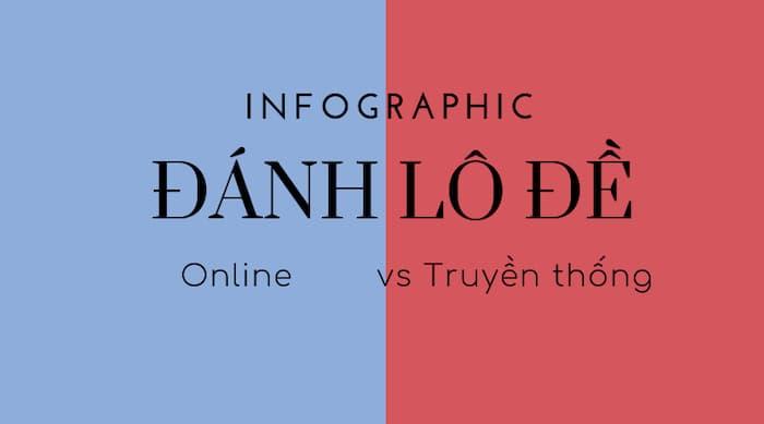 So sánh giữa lô đề truyền thống và lô đề online